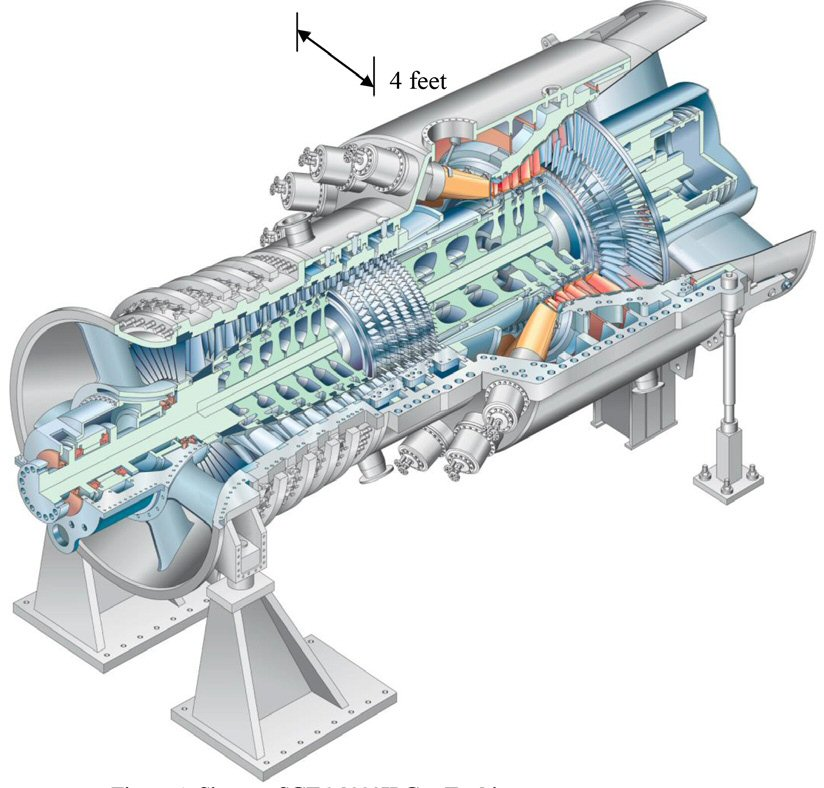 Advanced Hydrogen Turbine