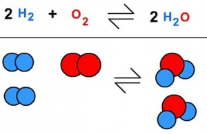Water Equation #2